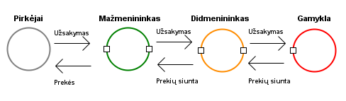 4elementai