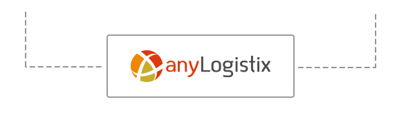 anyLogistix_an_and_sim