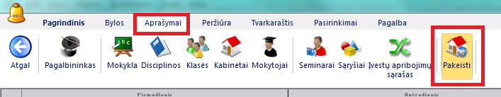 keisti_kabinetus